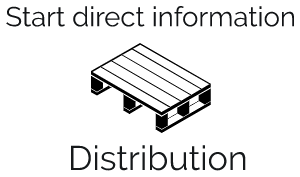 distribute information