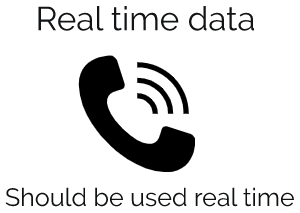 Real time data should be used real time  Why do you let the telephone ring off the hook ?