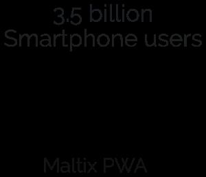 3.5 billion smartphone users